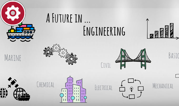 future in engineering