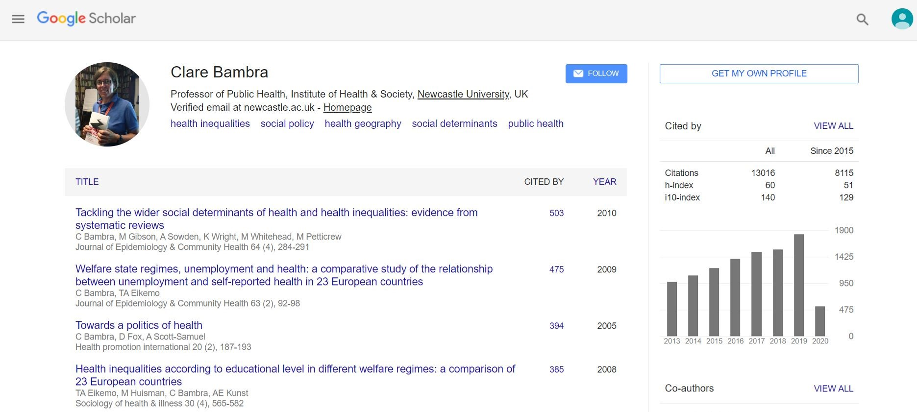 Example of Google Scholar citation profile.